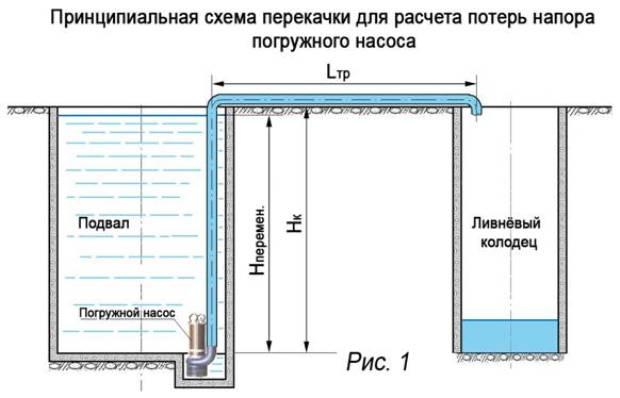 номинальная подача насоса - 16