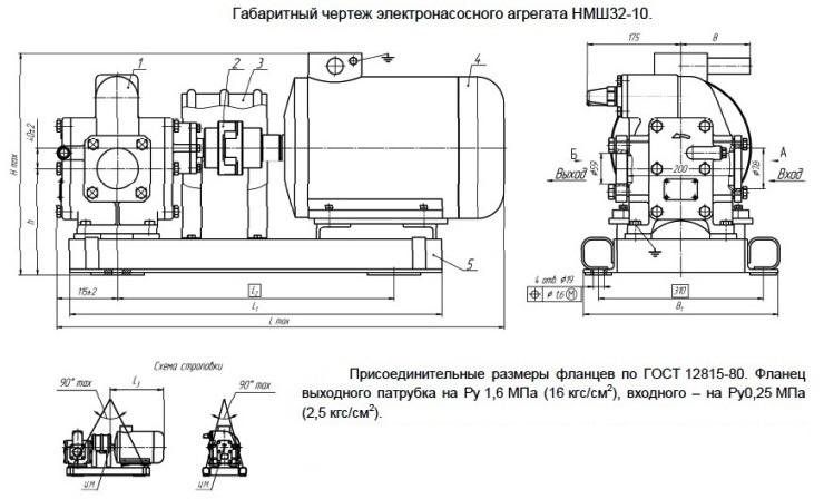 НМШ 32-10